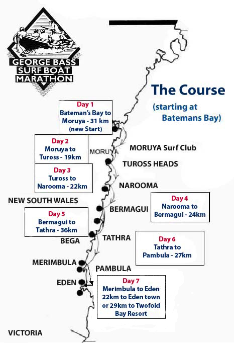 The George Bass Marathon Course